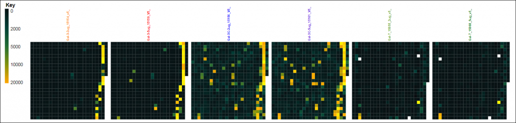 Example Calendar Heatmap produced from the normalized Galectin data